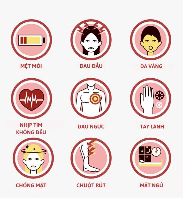 Những triệu chứng khi bệnh nhân bị thiếu máu